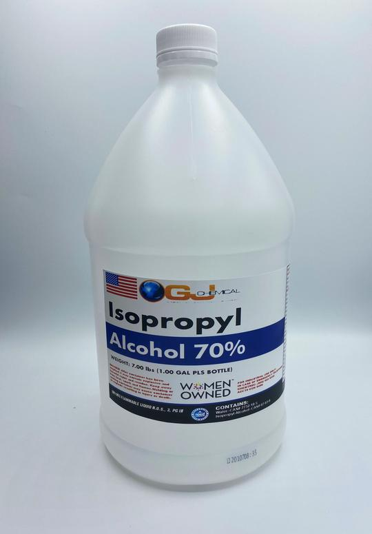 Isopropyl Alcohol Based Hand Sanitizer Supplier and Distributor of Bulk, LTL, Wholesale products